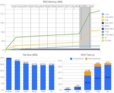 September « 2010 « Xfce Blog