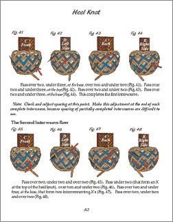 2), este segundo se titula The art of Braiding , Bosal 1 y pertenece al mismo autor (Gail Hougth). Dispone de 150 ilustraciones explicativas en relación