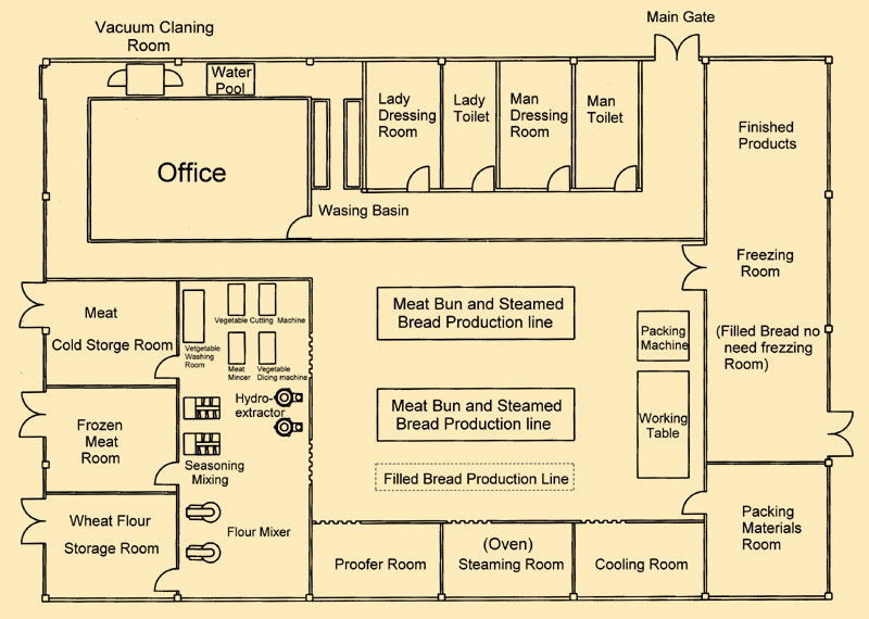 Aff Wood: Floor plans furniture placement