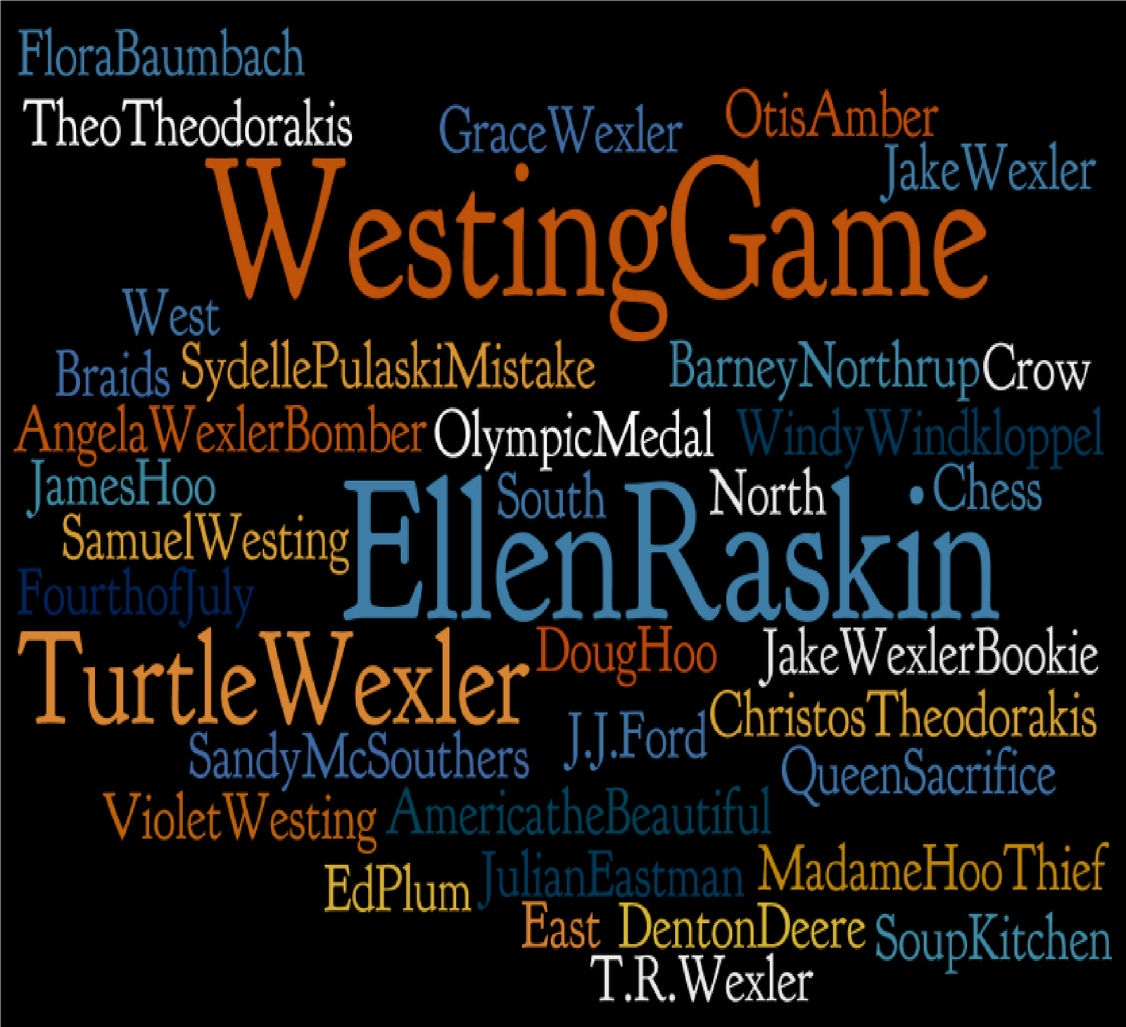 the westing game Would-be heirs compete for a fortune in classic mystery read common sense  media's the westing game review, age rating, and parents guide.