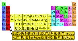 Aneka ilmu unsur kimia terbaru siap menempati tabel periodik unsur sebuah unsur kimia terbaru dengan nomor atom 112 akan segera menempati tabel periodik unsur bagi kita yang masih memiliki edisi terakhir tabel periodik ccuart Images