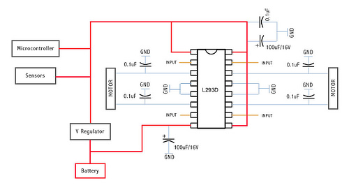 Blog do miklos controlar motores dc com l293d notice that the l293d supports two dc motors pin 16 is the 5 voltage for the chip while pin 8 is the voltage for the motors the first motor gets hooked sciox Choice Image