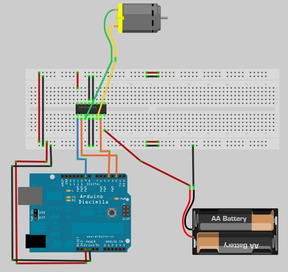Arduino uno firmware by bluetooth