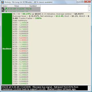 Z score trading strategy