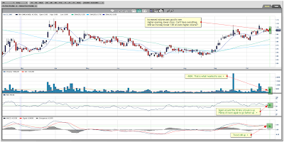 Orko Silver Chart October 23, 2009