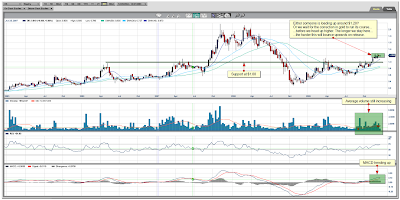 Orko Silver Weekly Chart December 23, 2009