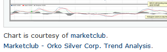 Orko Silver Corp. Trend Analysis