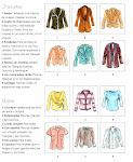 Tipos de prendas