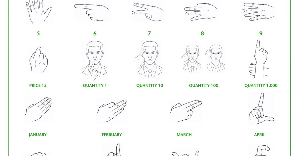 Trading hand signals