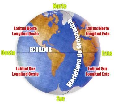 Geografia coordenadas gr ficas latitud longitud y altitud Que significa contemporaneo wikipedia