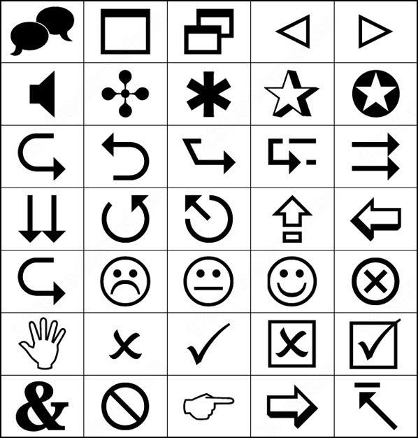 Interesthings So Many Symbols Signs