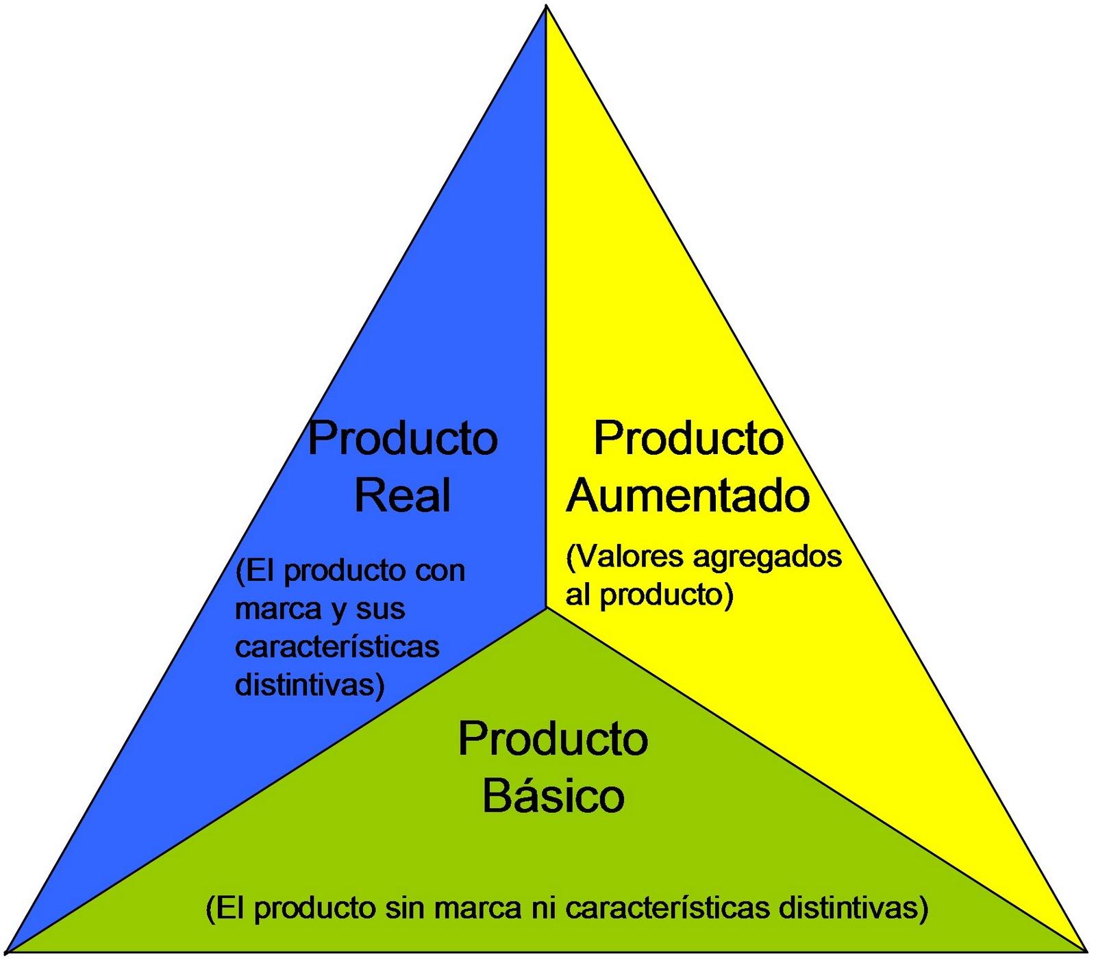 desarrollo de estrategias comerciales tu como el mejor