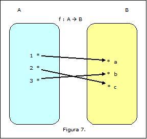 Relaciones y funciones clasificaci n de funciones for Funcion de salida