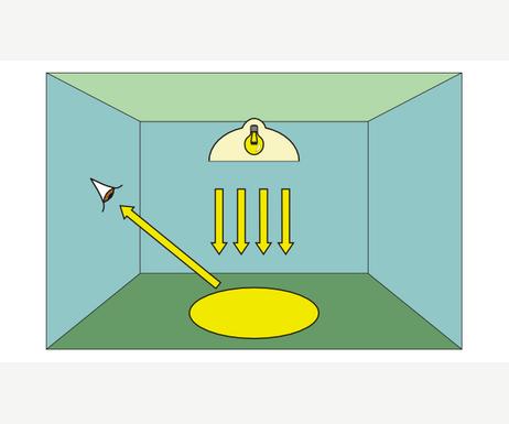 Fisica intensidad luminosa - La casa de luminosa ...