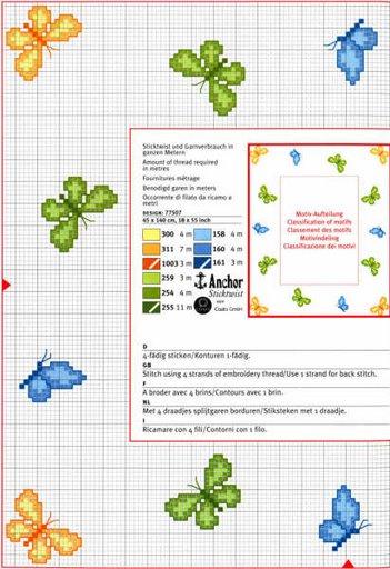 Pimpy con farfalle punto croce for Farfalle punto croce