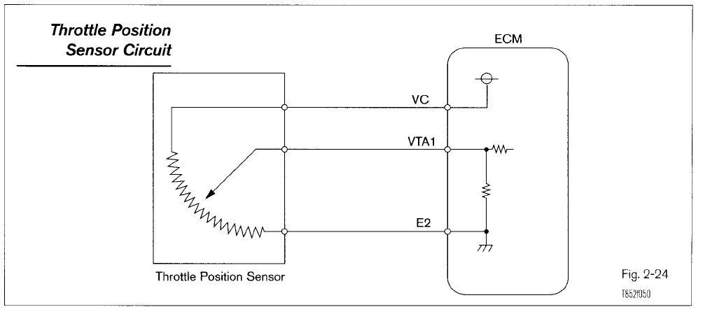 moheb ghazi autotronic 4826 group 2 throttle position sensor rh mohebg blogspot com throttle position sensor circuit poor electrical connection open throttle position sensor circuit