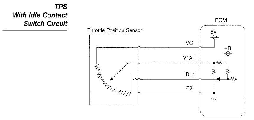 moheb ghazi autotronic 4826 group 2 throttle position switch gm throttle position sensor location throttle position switch