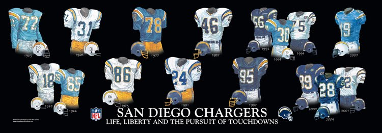 San Diego Chargers Franchise History A Fan S Essentials