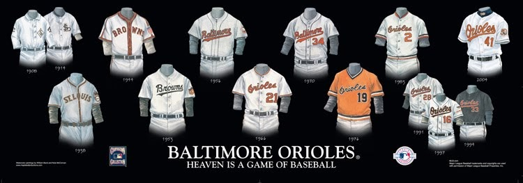 Baltimore Orioles Home Stadiums Heritage Uniforms And