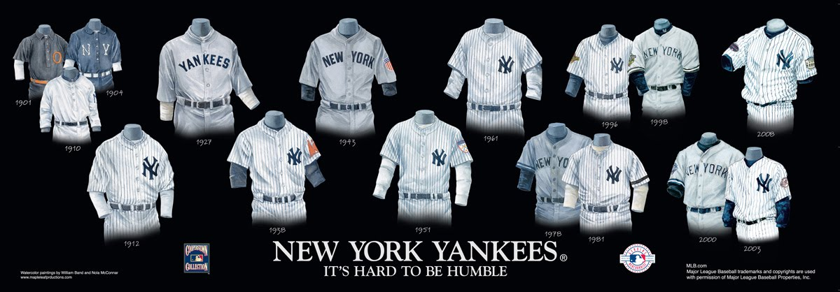 New York Yankees Uniform and Team History | Heritage Uniforms and ...