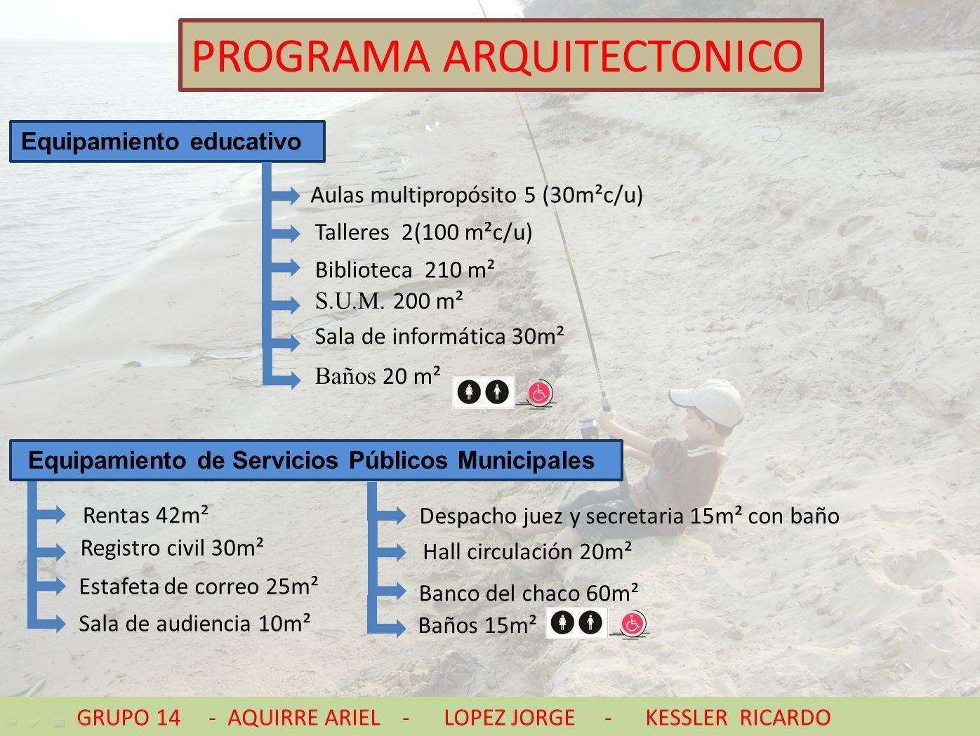Arquitectura4 upa grupo 14 programa arquitectonico for Biblioteca programa arquitectonico