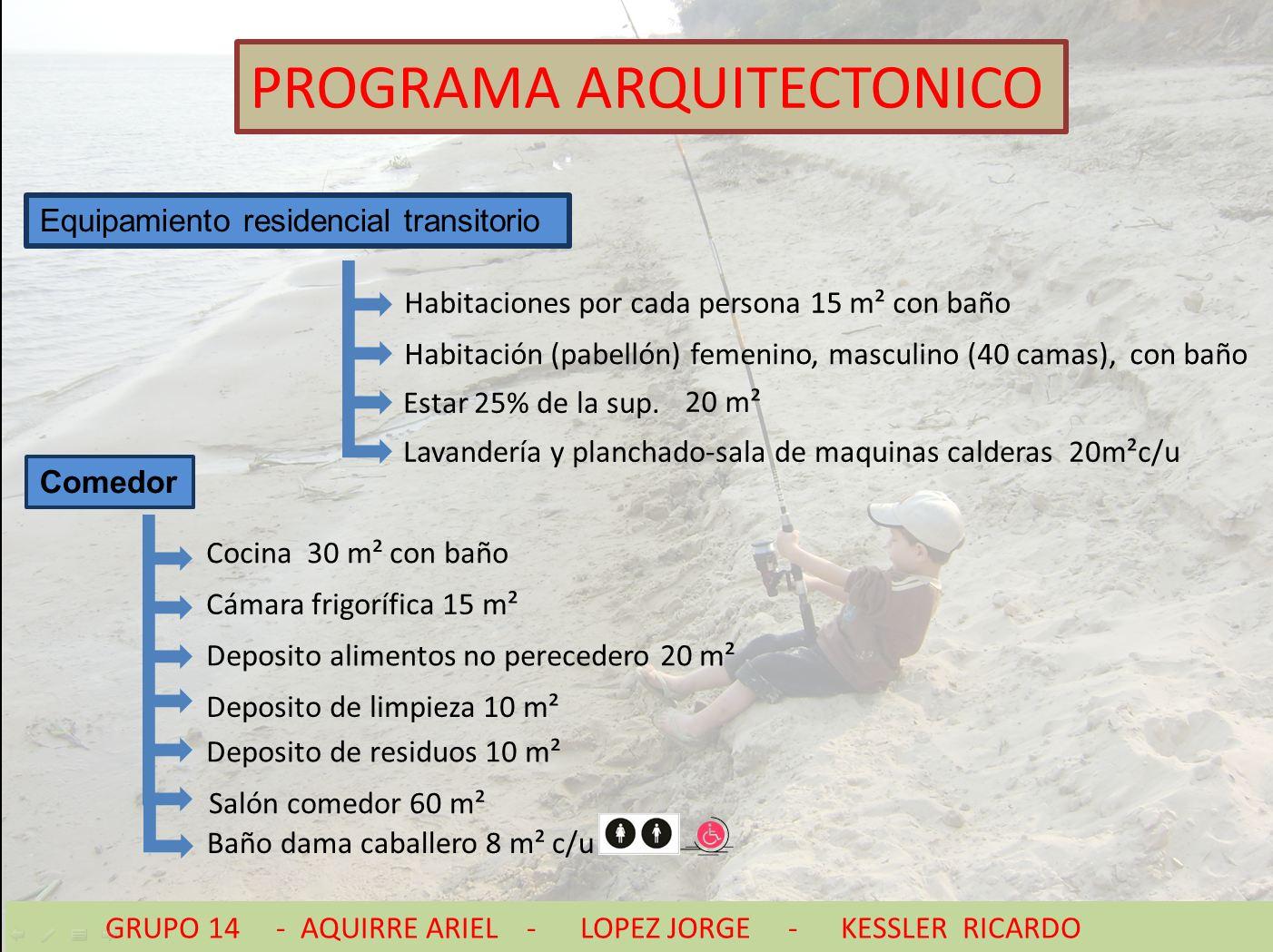 Arquitectura4 upa grupo 14 programa arquitectonico for Programa arquitectonico biblioteca