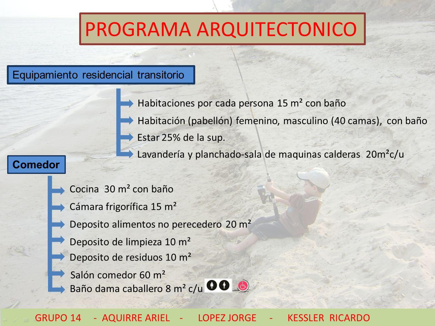 Arquitectura4 upa grupo 14 programa arquitectonico for Programa arquitectonico