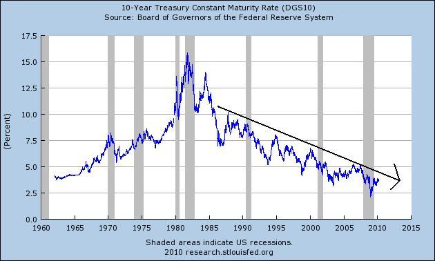 how to buy 20 year treasury bonds