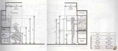 Vladimir brontis est ndares antropometr a y arquitectura for Libro medidas arquitectura