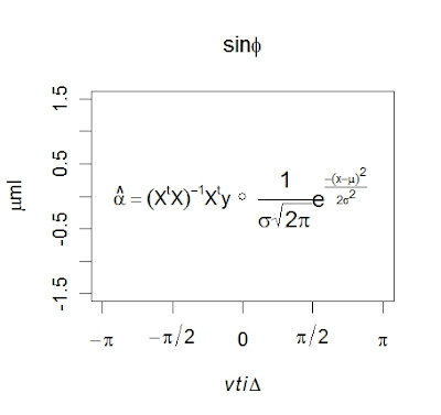 Experience With R Special Symbols On R Plot