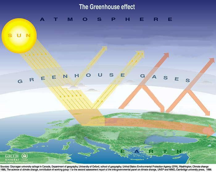 external image calentamiento-global%5B1%5D.jpg