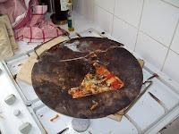 Pizzazerk