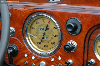 Horch 853 Phaeton Dashboard