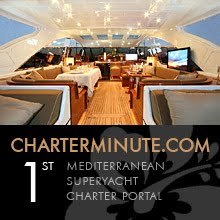 CHARTERMINUTE.COM