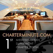 CHARTERMINUTE.COM