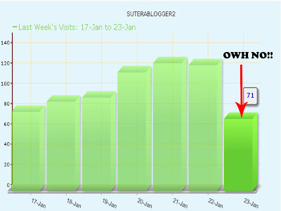 SYTATS+17 23  = MonThLy StaTS For SutERaBloGGer=
