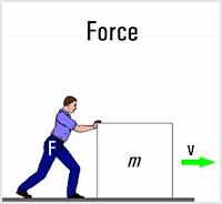 Bahan Ajar Fisika: Dinamika Gerak