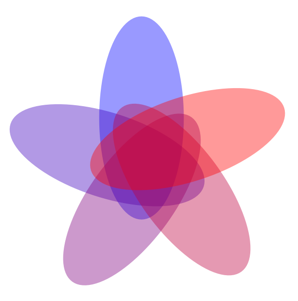 neutral drifts  symmetric venn diagram