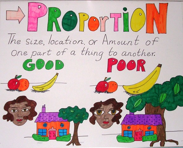 Classroom Posters Part I ~ Artful Artsy Amy
