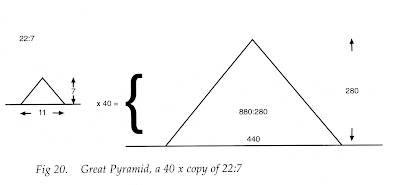http://1.bp.blogspot.com/_xdN0QQwsP1A/TDXbioPTCSI/AAAAAAAAJWE/EjmRsUX6nUA/s400/Great+Pyramid+a+40+times+copy+of+22-7+(11-7).jpg