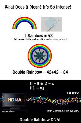 http://1.bp.blogspot.com/_xdN0QQwsP1A/TG9QcL8DwhI/AAAAAAAAKFw/5z3BeoC2v2c/s400/84+DNA.jpg