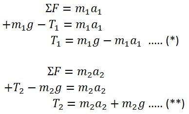 Id fisika pusat latihan soal soal fisika mas budi selanjutnya kita tinjau diagram gaya pada katrol gambar b dengan menetapkan arah berlawanan arah jarum jam sesuai arah gerakan katrol adalah positif ccuart Image collections