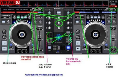 Bagaimana cara memakai VirtualDJ Untuk ngemix lagu