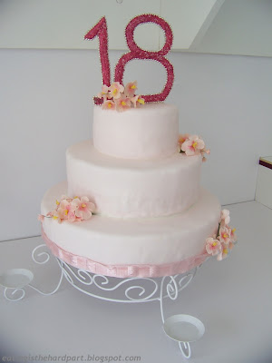 Cake Decorating Edmonton Ab
