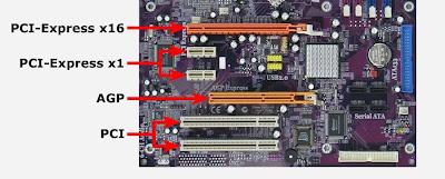 VGA | AGP | PCI | PCI express | PCIex