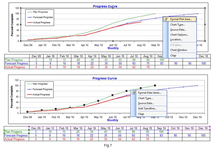 ToolboxPlanning Excel  TutorialCreating Progress S Curve