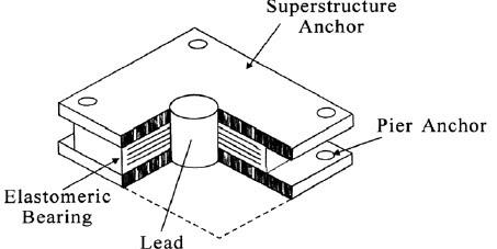 Tsunami 28214847 moreover Volcano Activity Alerts additionally Pengaruh Penggunaan Base Isolator Lead likewise  on earthquake hazard zones