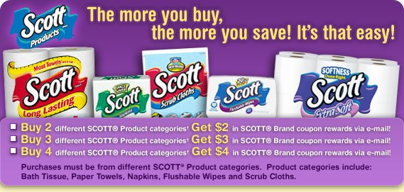 couponFormMasthead New Scott Brand Rebate Offer + Coupons