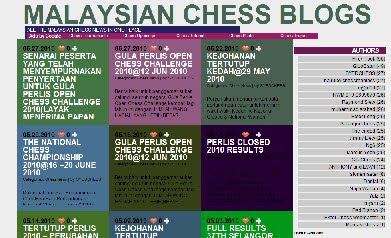 All The Malaysian Chess In One Place(Click Pic)