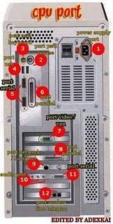jenis jenis port beserta fungsinya categories info berikut jenis jenis ...